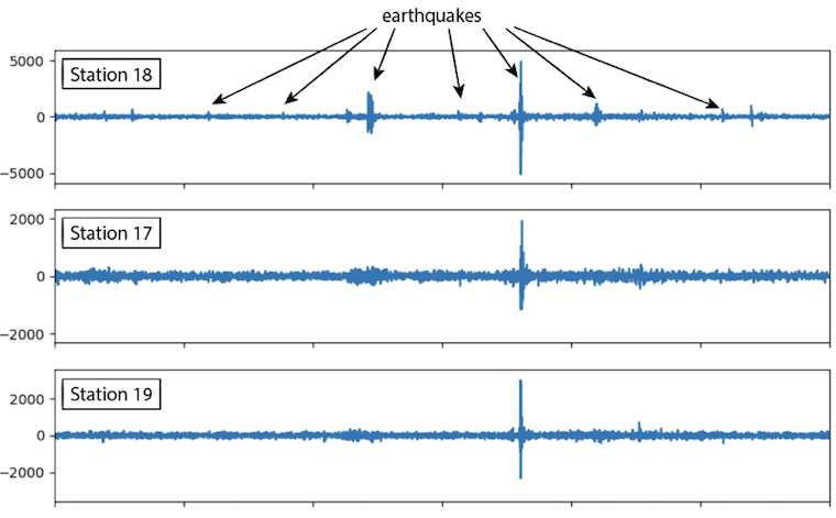 landslide study with nodal seismographs pacific northwest seismic