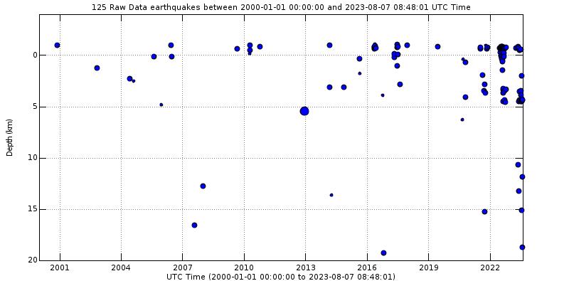 Earthquakes usgs learn glossary